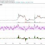 Novogratz, XRP ile Ripple'ın değerini karşılaştırdı: İki fiyattan biri yanlış